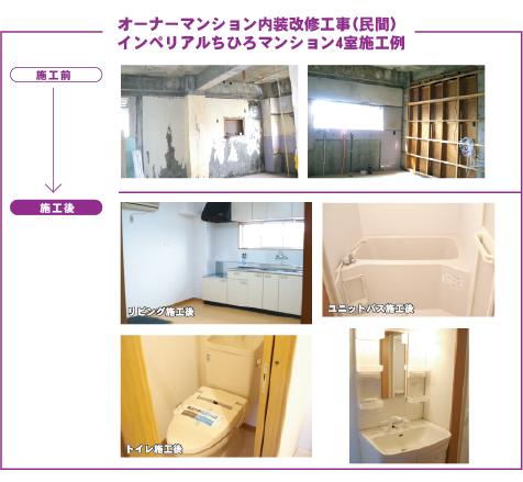 オーナーマンション内装改修工事(民間) インペリアルちひろマンション4室施工例